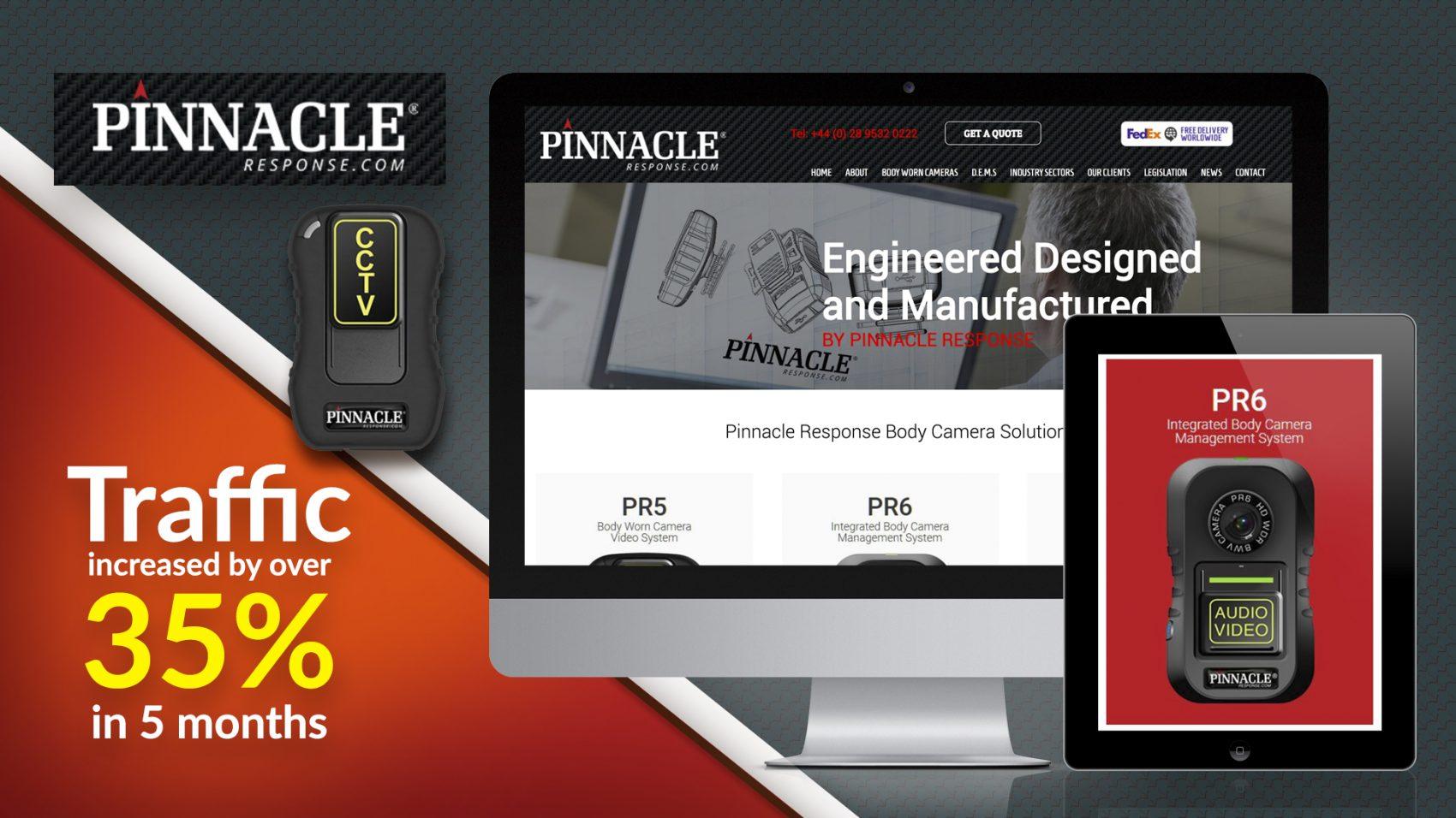 Pinnacle Response SEO company ryco