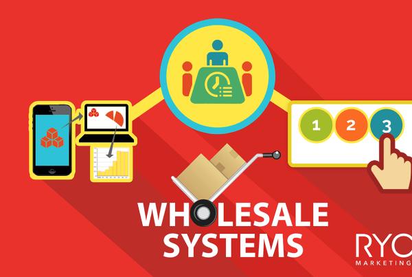 magento wholesale websites dublin ireland