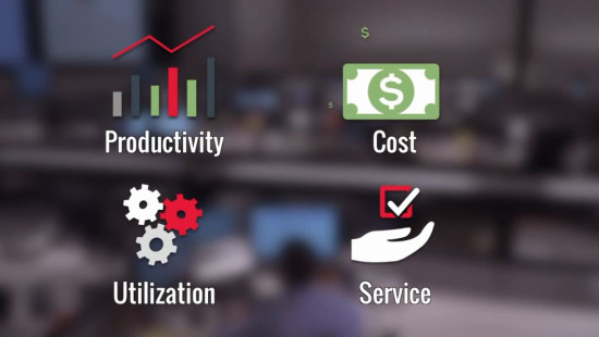 Productivity, Utilization, Cost, Service