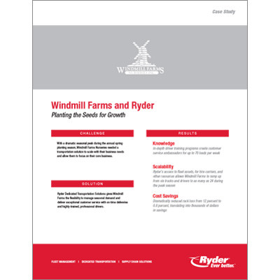 Windmill Farms Case Study