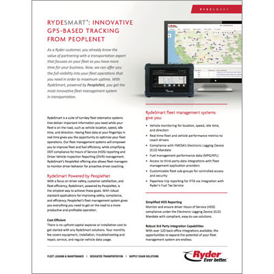 Rydesmart app Capabilities Brochure
