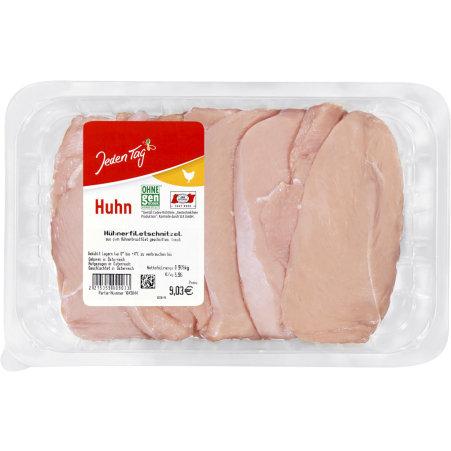 Jeden Tag Hühnerschnitzel