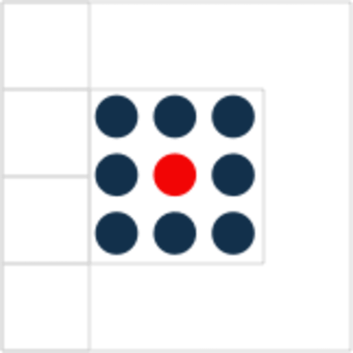 symbol safe area