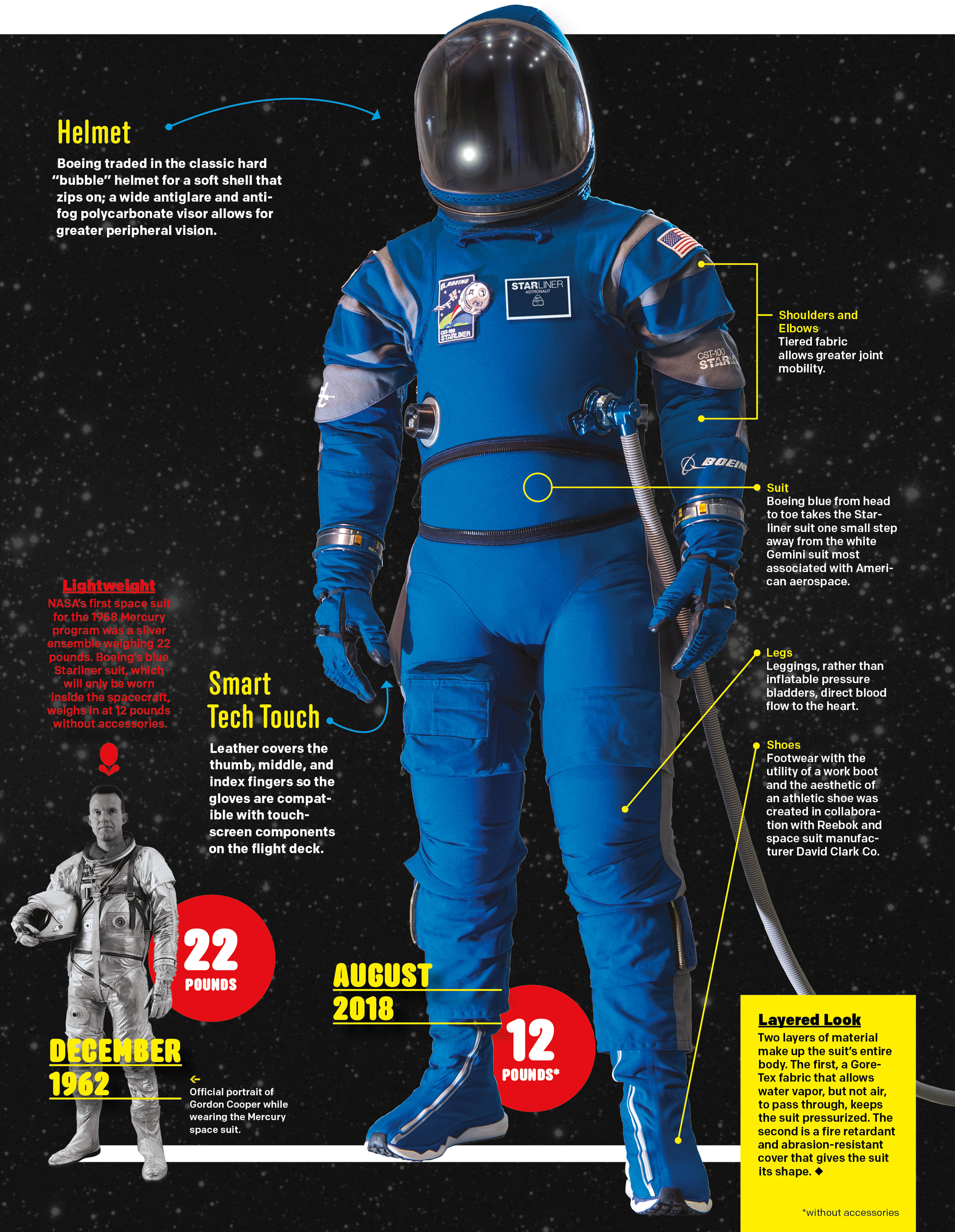 nasa space suit 2017 - photo #40