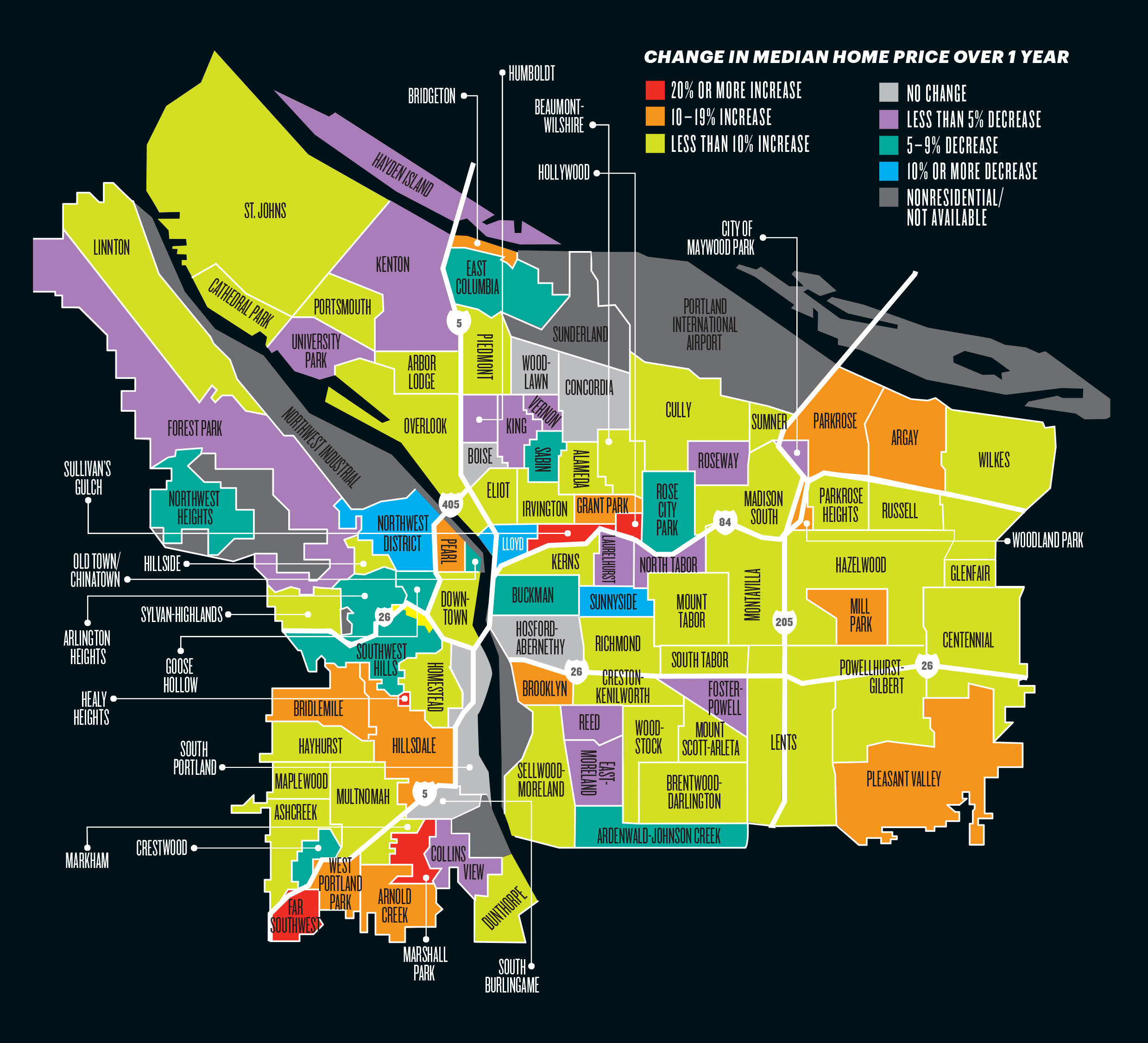 Portland Neighborhoods By The Numbers 2019: The City