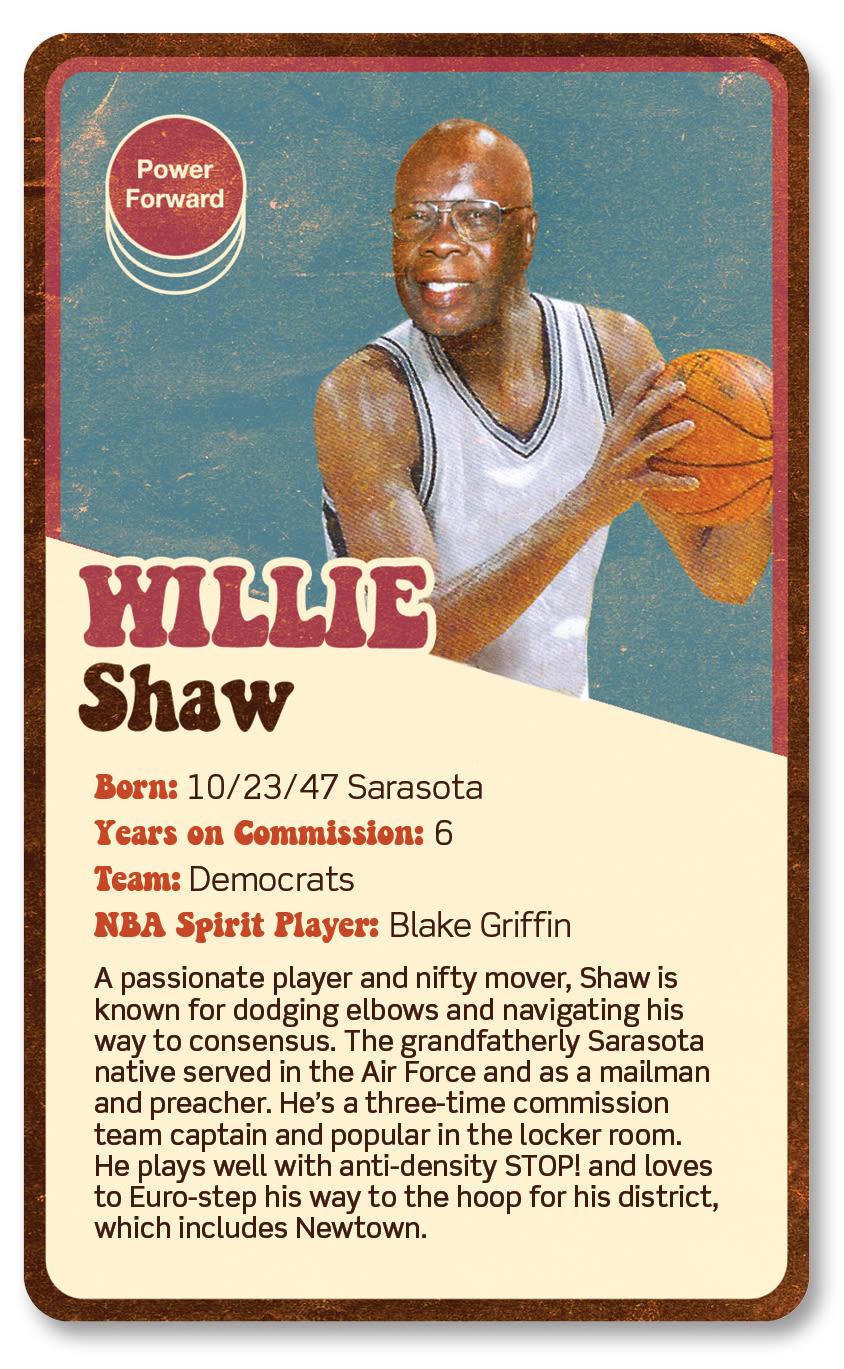 Willie az6zh3