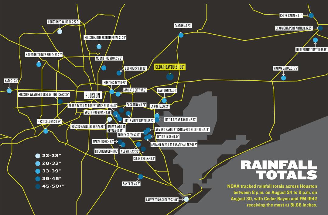 Harvey numbers rainfall bmhbrg