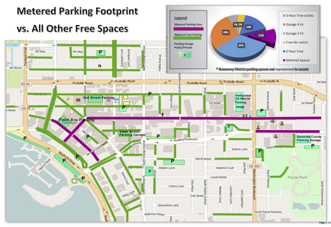 Downtown paid parking ub2dyn