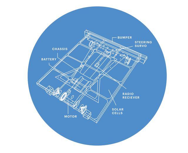 Asso 0716 solar rollers diagram cgc3kz