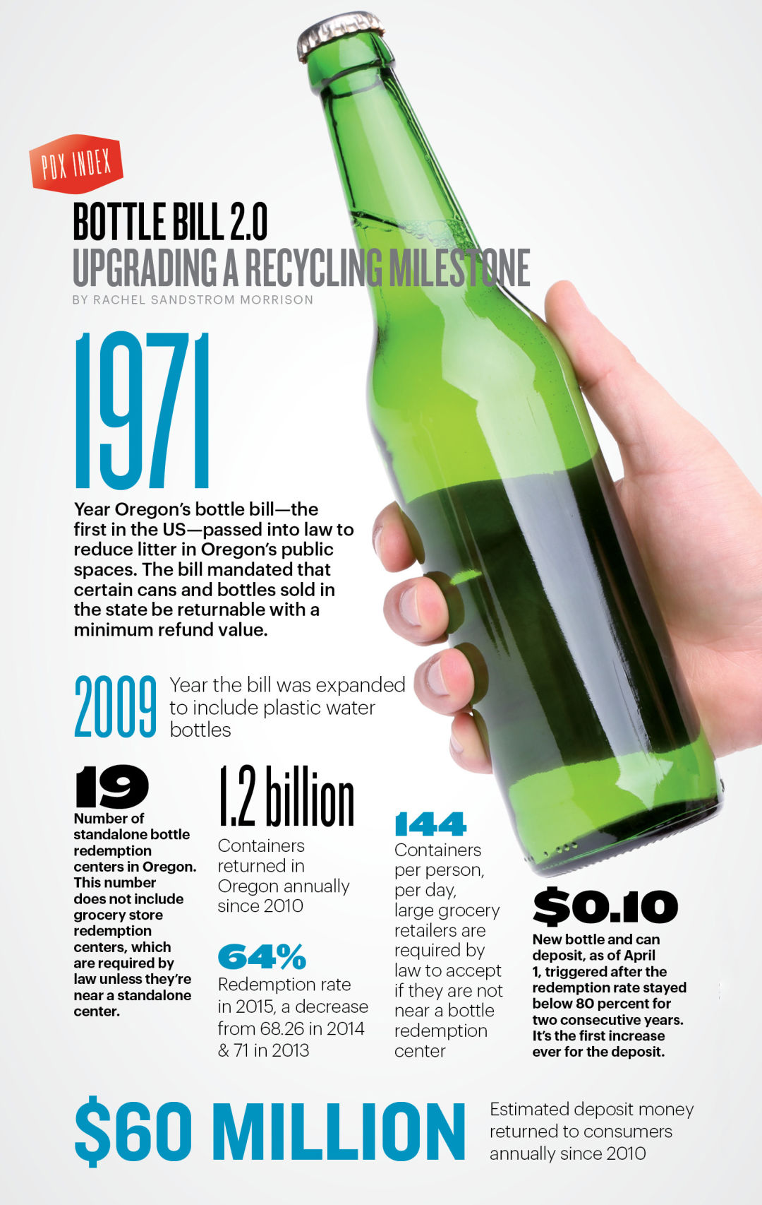 Pomo 0517 bottle bill hoxtpx