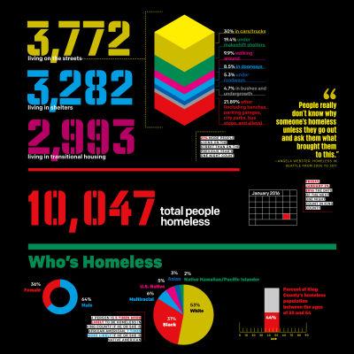 0116 51 52r1 homeless 4 avnyz6 ce1grs