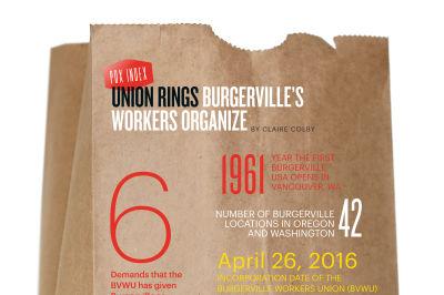Pomo 0716 burgerville lnvwhc