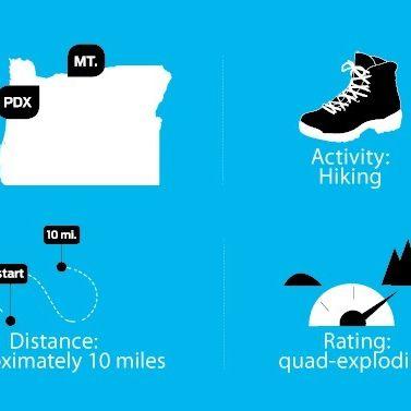 Mt defiance trail ak4qmt