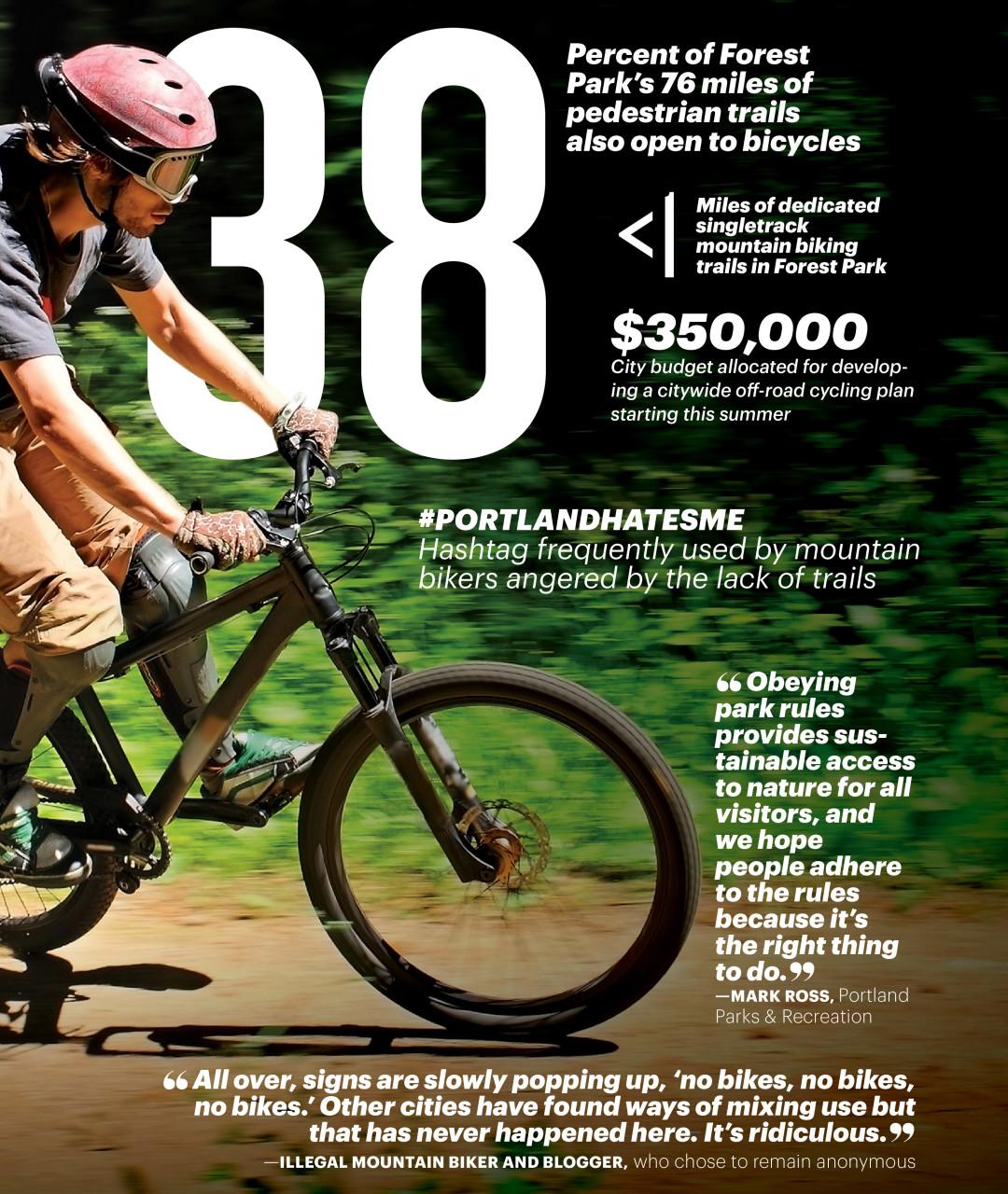 0815 mountainbiking b5emms