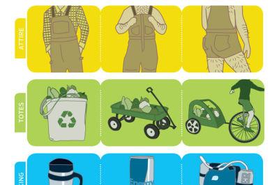 Farmers market etiquette l2yodb