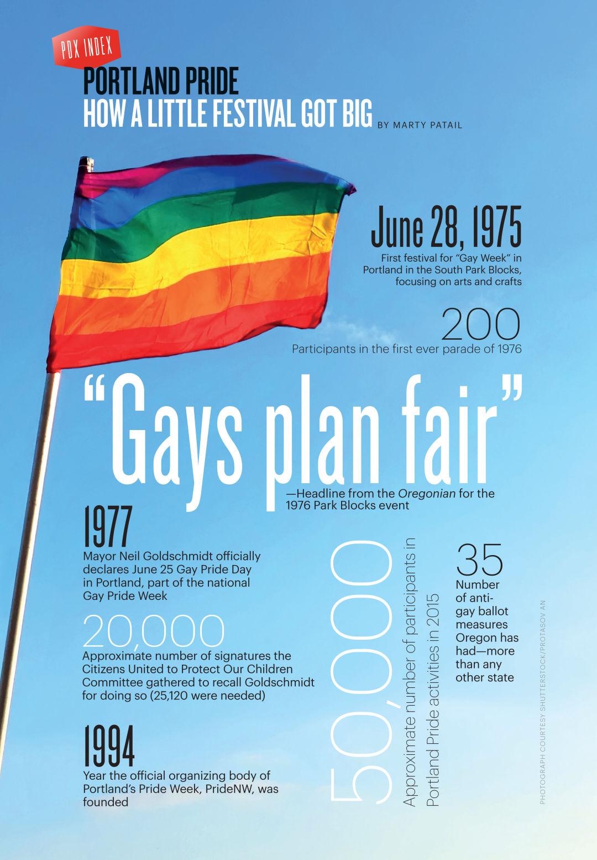 Pomo 0616 gay pride iur4bt
