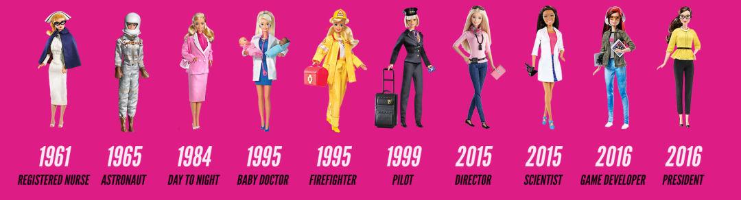 Barbie careers mh2a4n