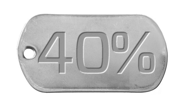 Dog tag 40 percent rr87ls
