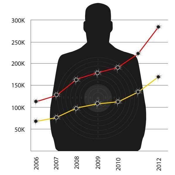 Gun sales stats washington state pdvusl