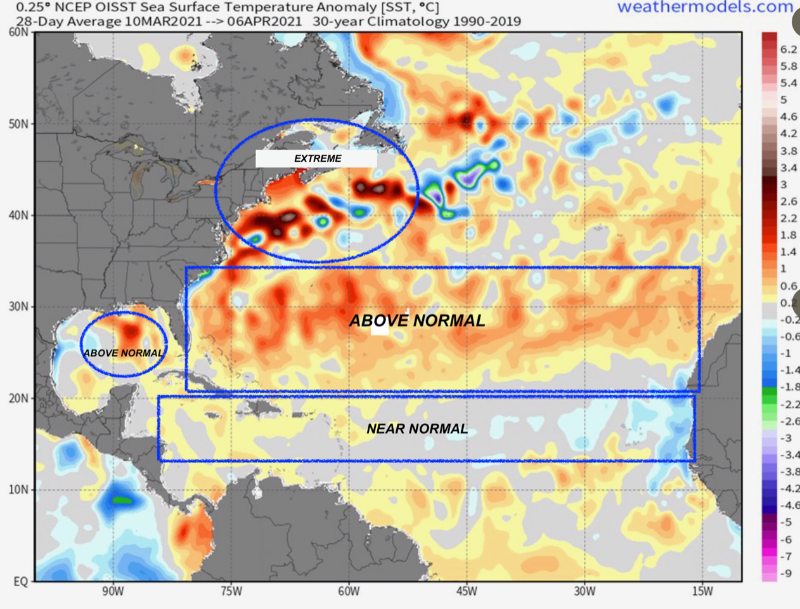 Sea Surface Temperatures (SSTs) are warmer than usual, which mean favorable conditions for hurricanes.