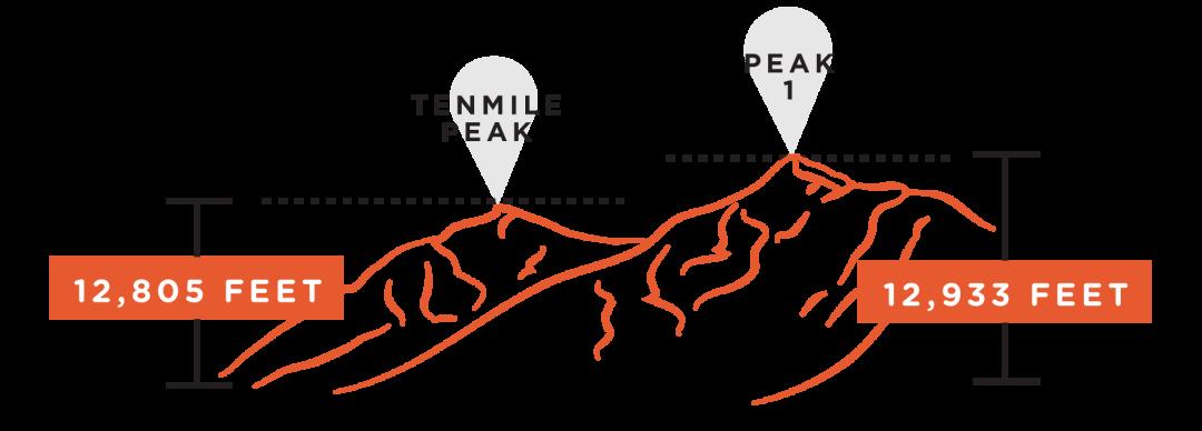 Img 12er peak 1 tenmile tqbyr3