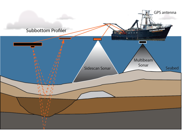 Pomo 0716 loast coast sonar illustration m8exol