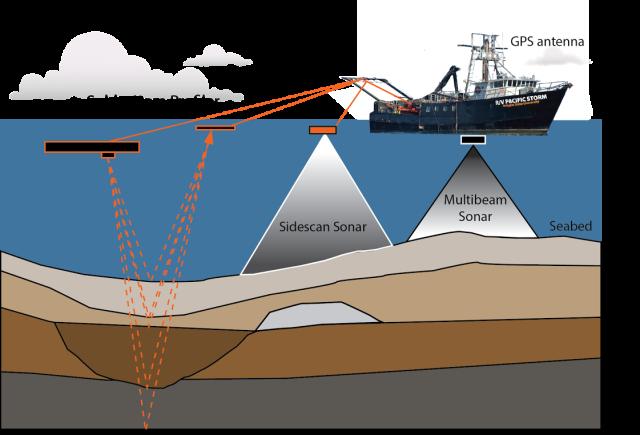 Pomo 0716 loast coast sonar illustration m8exol