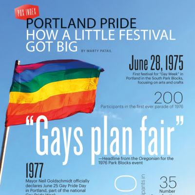 Pomo 0616 mudroom gay pride zbsafn