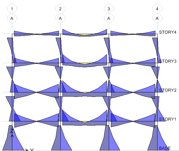 Seismic Design of Structures projects