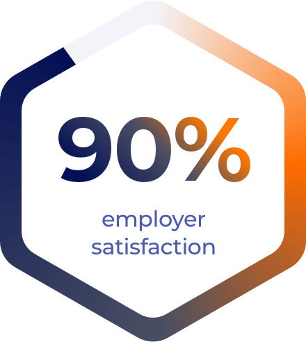 90% employer satisfaction