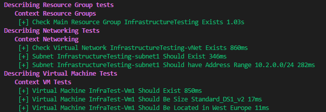 Building An Infrastructure Pipeline Part 2 – Testing