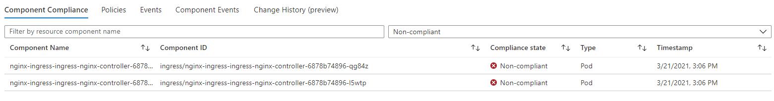 Pod Compliance