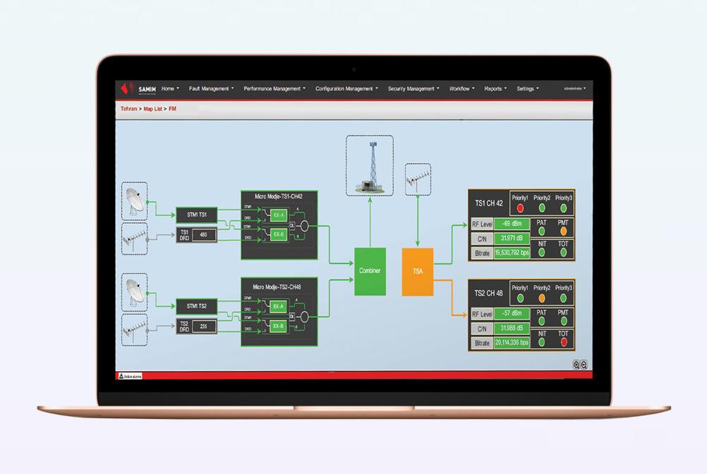 Network Management System(SmartCast Manager)