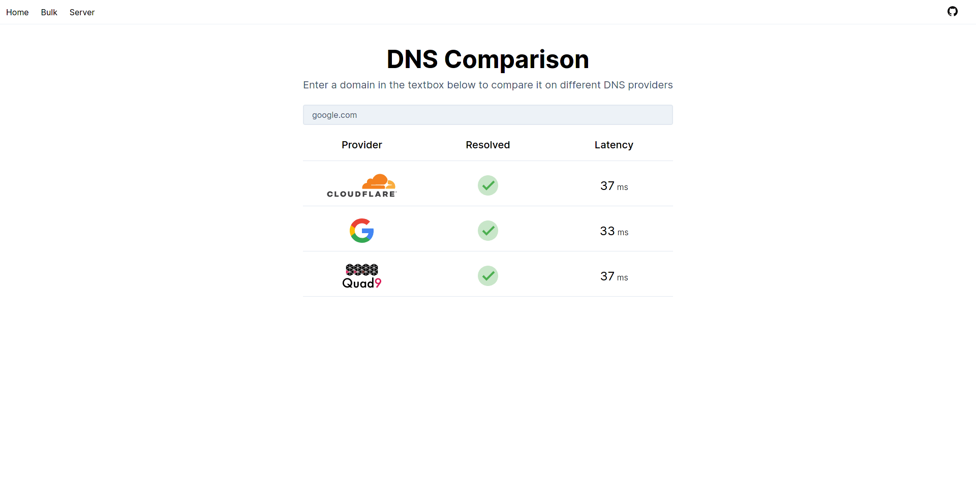 A website to compare the performance of major DNS providers when it comes to blocking criminal domains