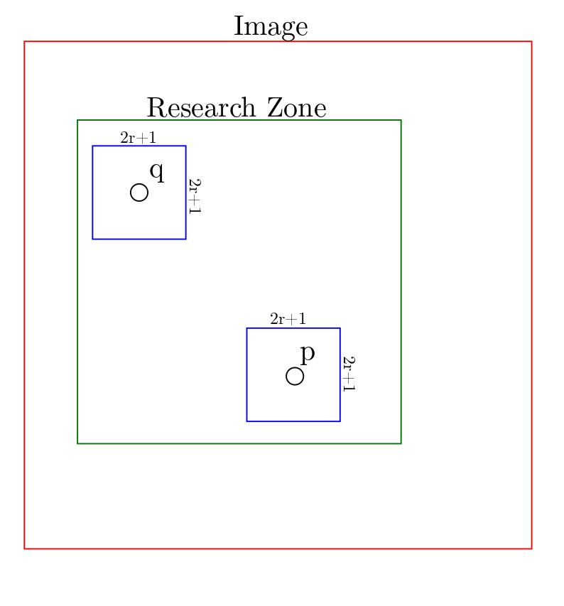 Visualisation of pixelwise denoising