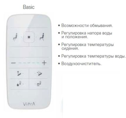 Vitra V-Care Basic