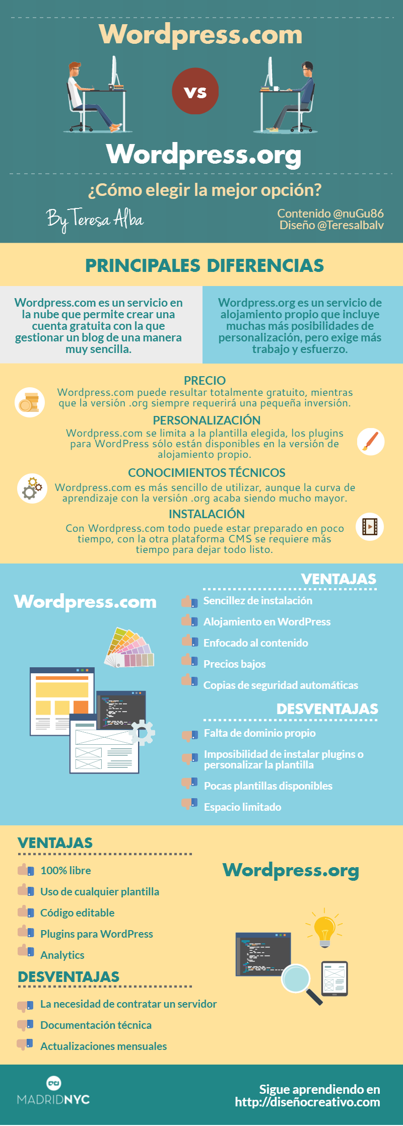 Infografía WordPress.com vs WordPress.org