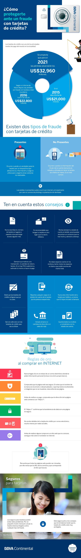 Infografía ¿Cómo protegerte ante un fraude con tarjetas de crédito?