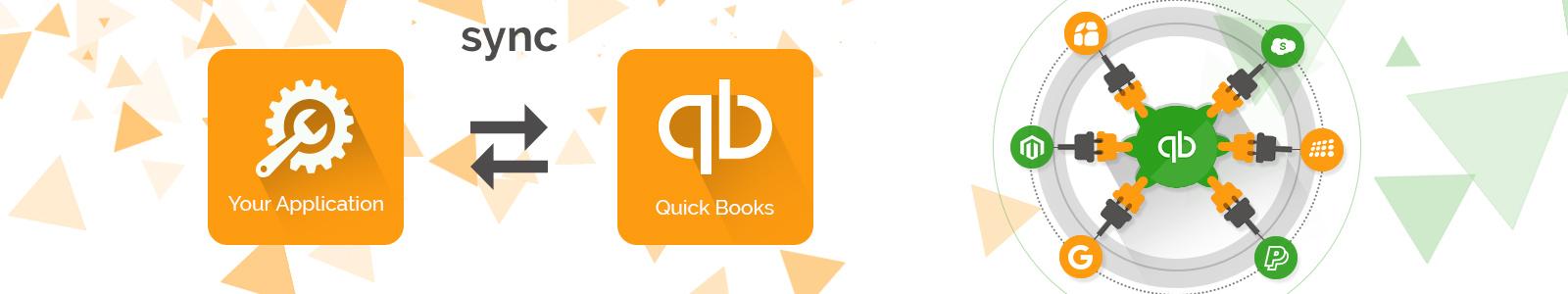 QuickBooks API Integration Services | Intuit Enterprise API