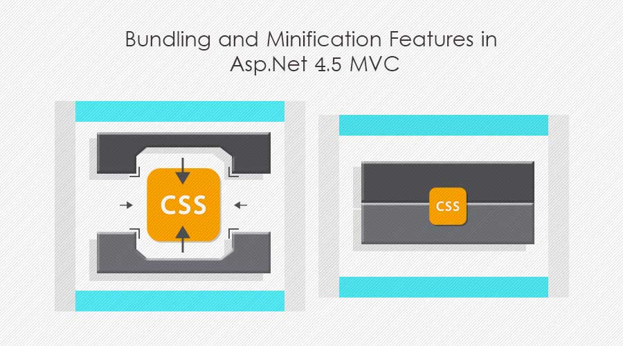 ASP.NET MVC Verify if Minification of CSS is Working Properly or Not?