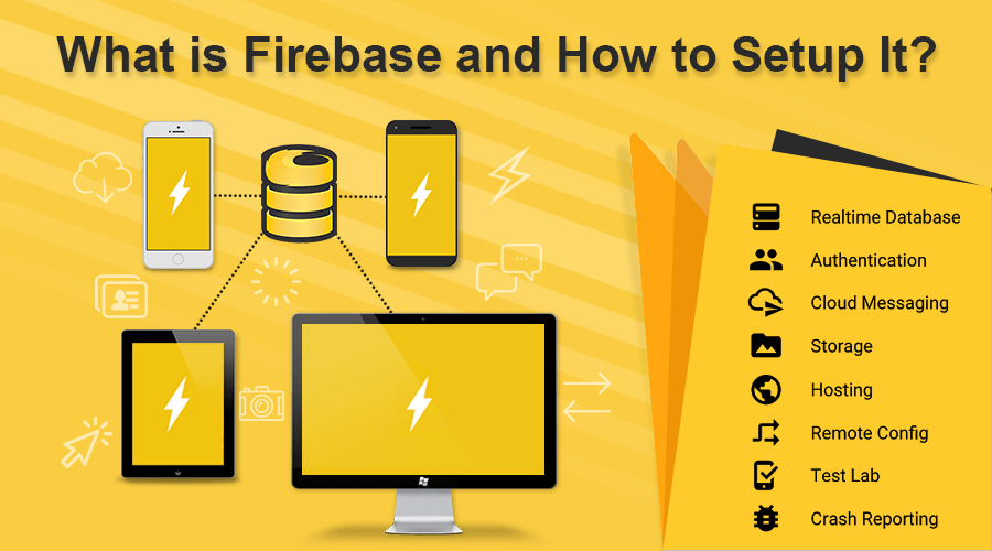 What is Firebase and How to Setup for web and mobile based Apps?
