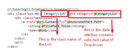 Category List
