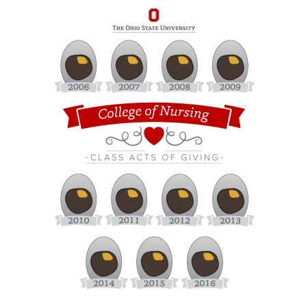 College of Nursing, 2006-2016