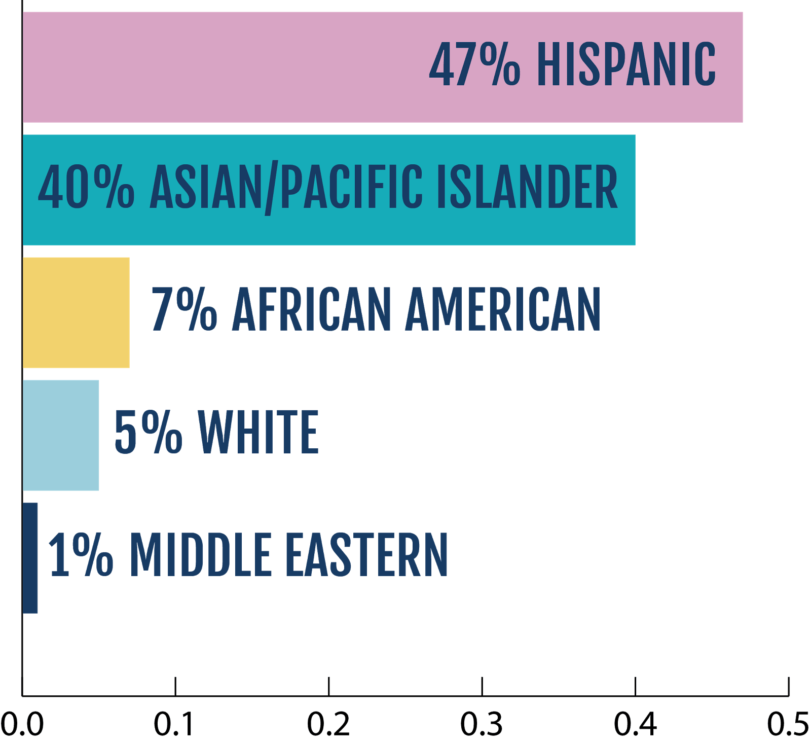 ethnicity-bar.png