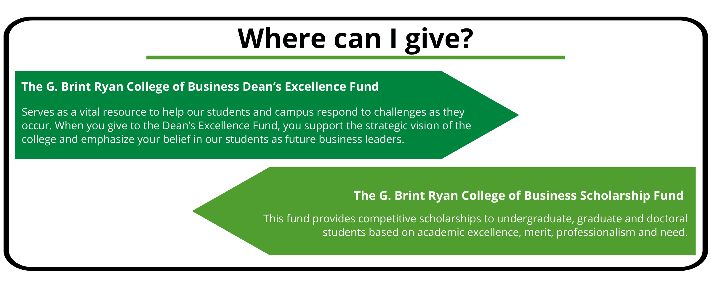 The G. Brint Ryan College of Business Dean's Excellence Fund – Serves as a vital resource to help our students and campus respond to challenges as they occur. When you give to the Dean's Excellence Fund, you support the strategic vision of the college and emphasize your belief in our students as future business leaders. The G. Brint Ryan College of Business Scholarship Fund – This fund provides competitive scholarships to undergraduate, graduate and doctoral students based on academic excellence, merit, professionalism and need.