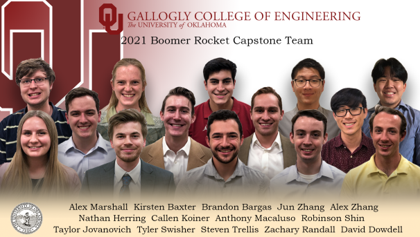 Boomer Rocket Team 20/21 Image
