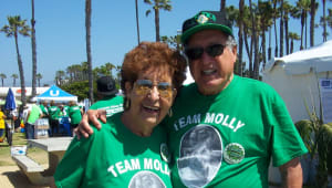 Support Team Molly!