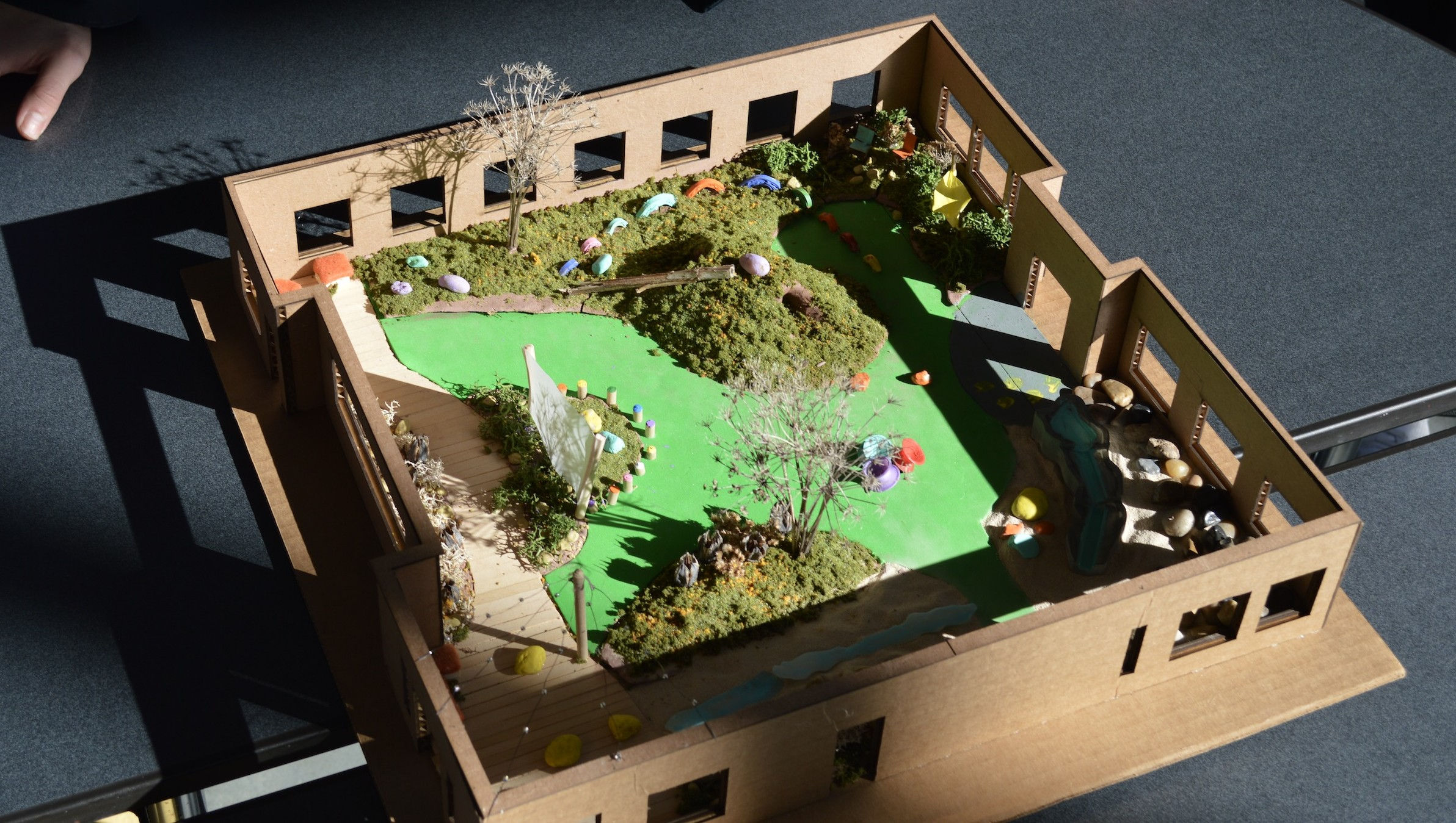 Model of the Plan