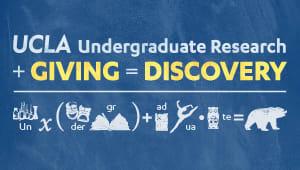 Undergraduate Research Week: Centennial Edition