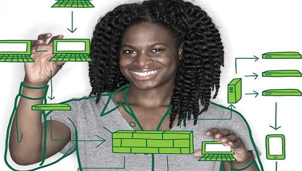 Kokomo - Modernizing Information Technology Image